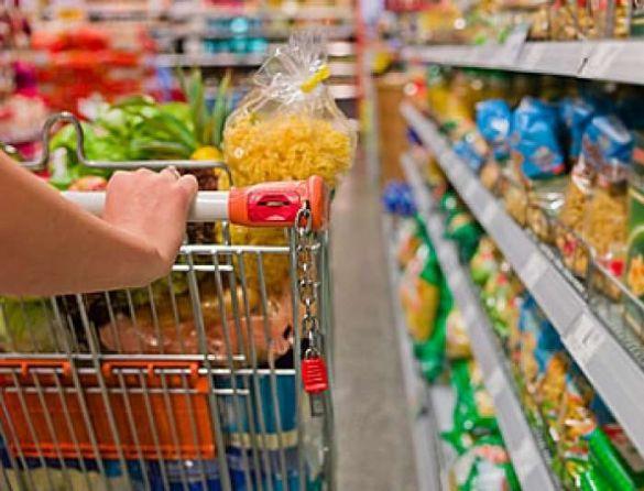 Comportamento dos preços da cesta básicacarrinho